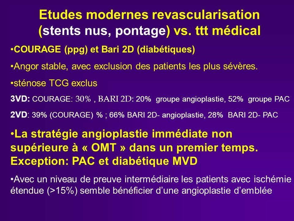 Etudes modernes revascularisation (stents nus, pontage) vs. ttt médical
