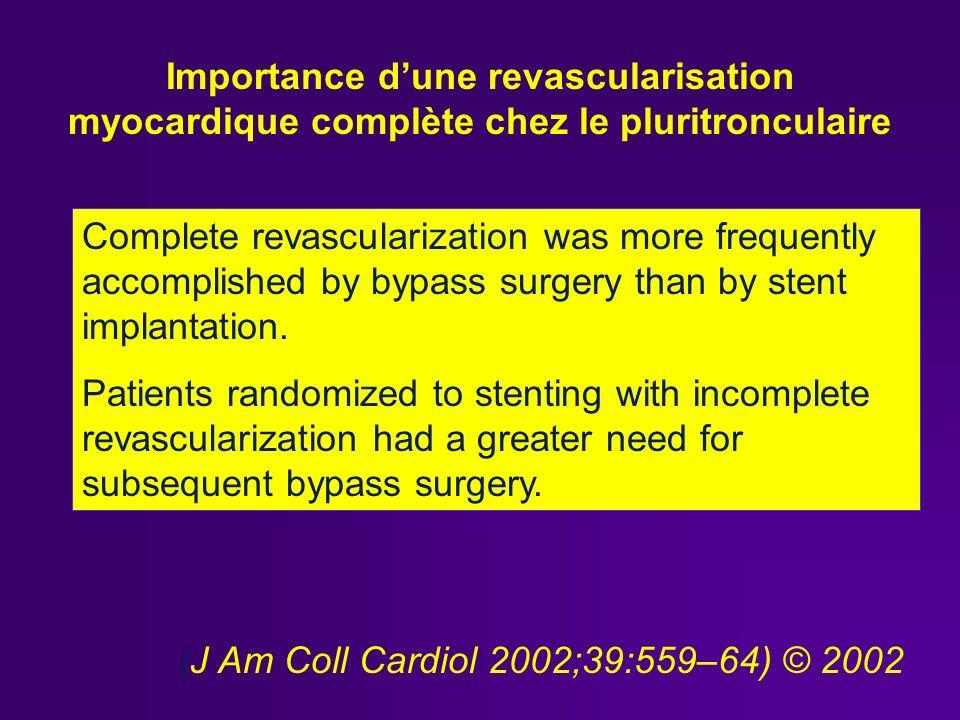Importance d'une revascularisation myocardique complète chez le pluritronculaire