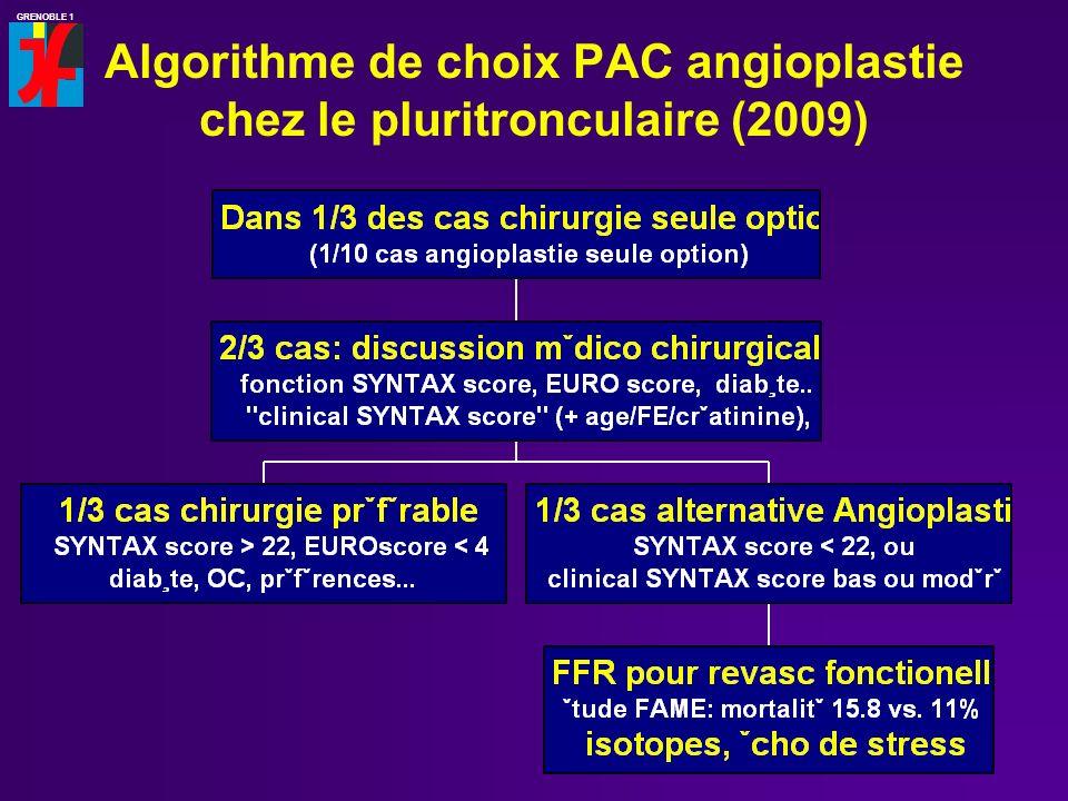 Algorithme de choix PAC angioplastie chez le pluritronculaire (2009)