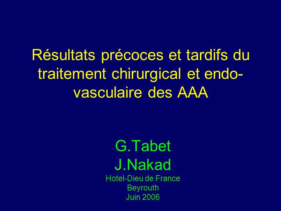 G.Tabet J.Nakad Hotel-Dieu de France Beyrouth Juin 2006