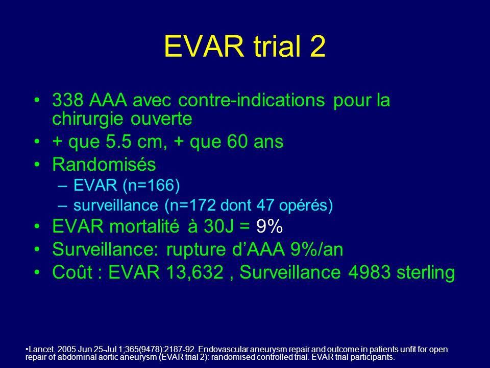 EVAR trial 2 338 AAA avec contre-indications pour la chirurgie ouverte