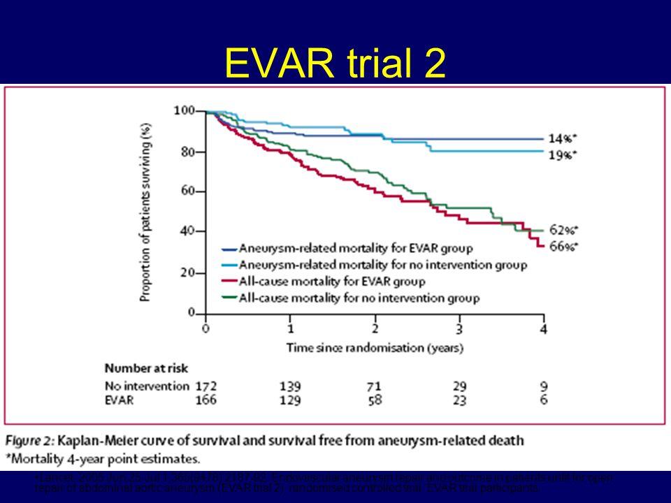EVAR trial 2
