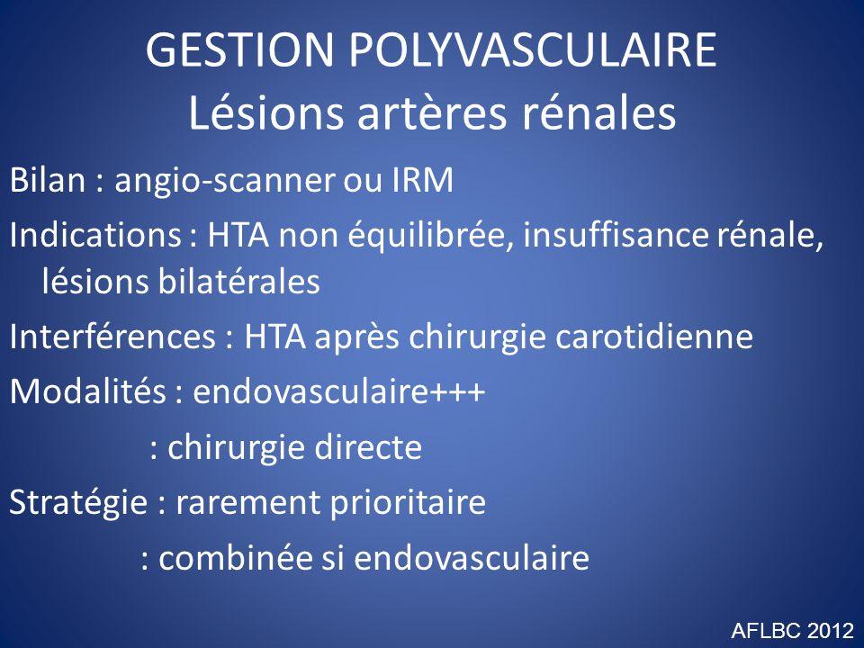 GESTION POLYVASCULAIRE Lésions artères rénales