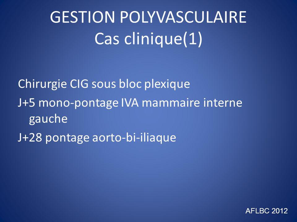 GESTION POLYVASCULAIRE Cas clinique(1)