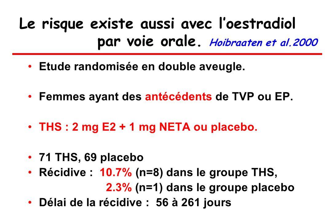 Le risque existe aussi avec l'oestradiol. par voie orale