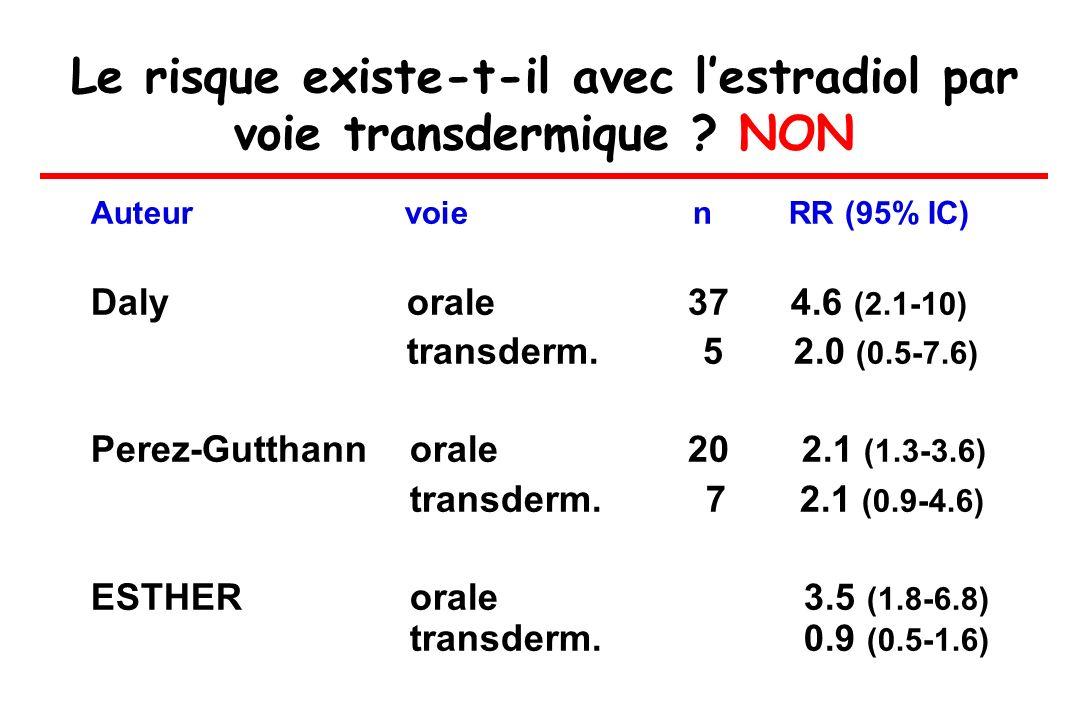 Le risque existe-t-il avec l'estradiol par voie transdermique NON