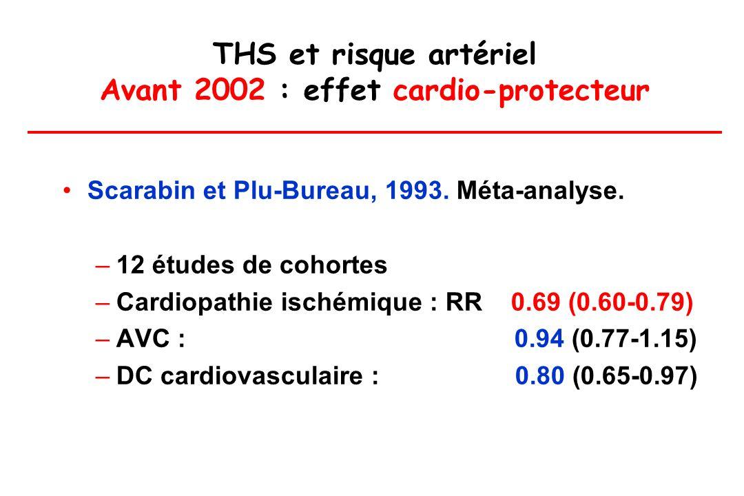 THS et risque artériel Avant 2002 : effet cardio-protecteur