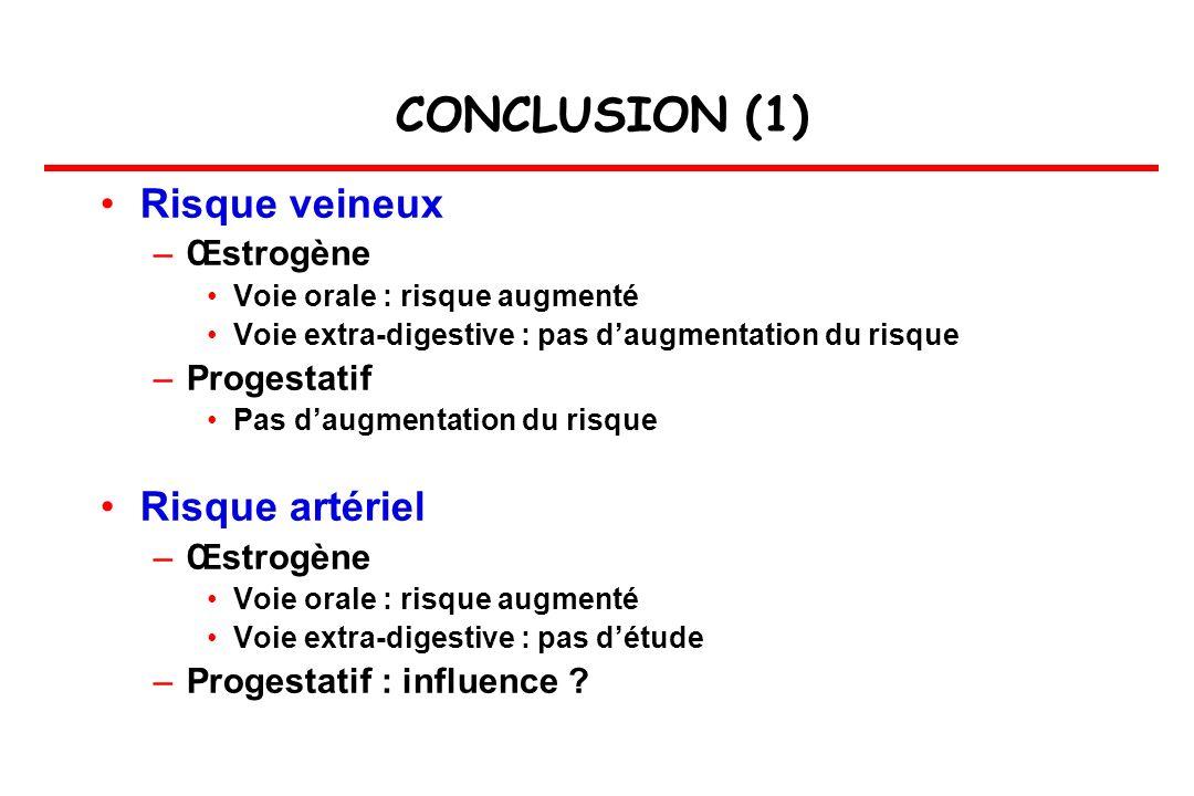 CONCLUSION (1) Risque veineux Risque artériel Œstrogène Progestatif