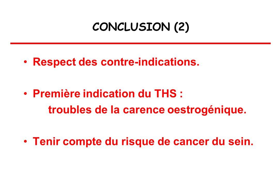 CONCLUSION (2)Respect des contre-indications. Première indication du THS : troubles de la carence oestrogénique.