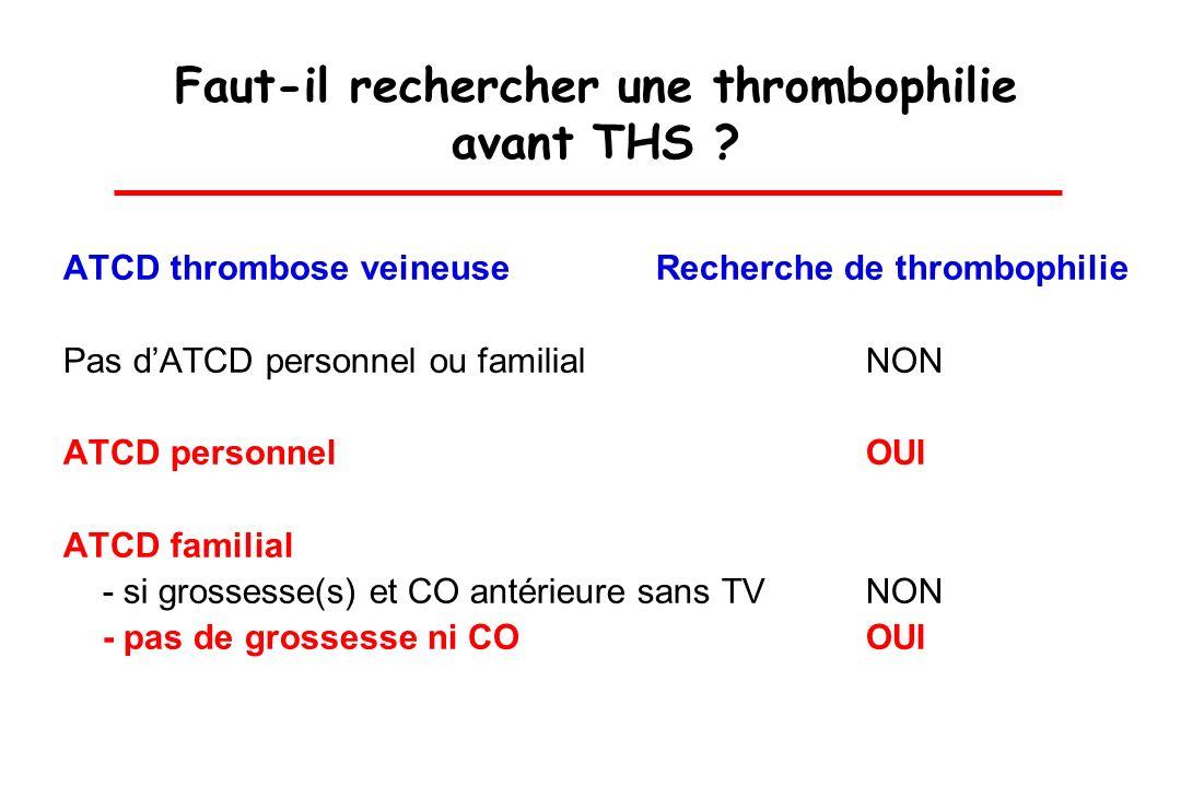 Faut-il rechercher une thrombophilie avant THS