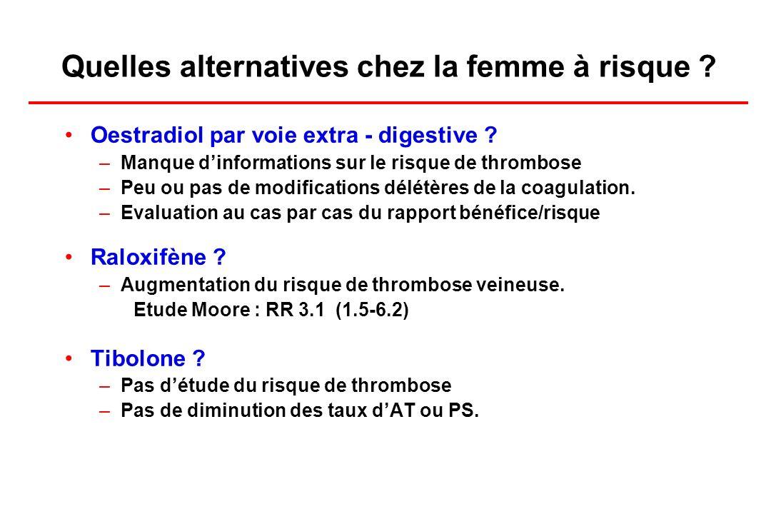 Quelles alternatives chez la femme à risque