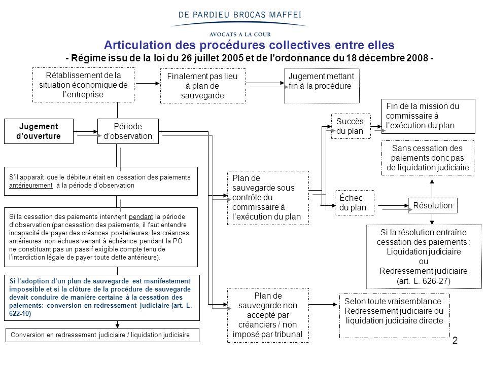 Articulation des procédures collectives entre elles - Régime issu de la loi du 26 juillet 2005 et de l'ordonnance du 18 décembre 2008 -