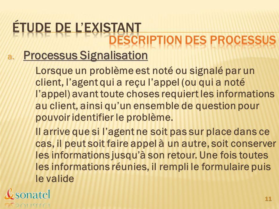 Étude de l'existant Description des processus Processus Signalisation