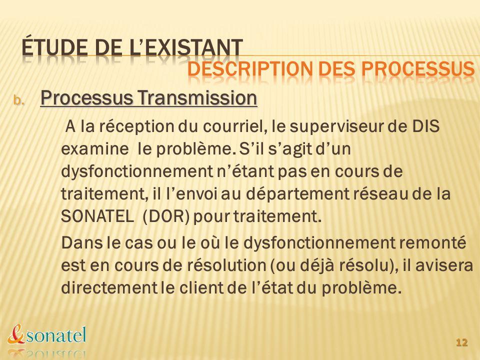 Étude de l'existant Description des processus Processus Transmission