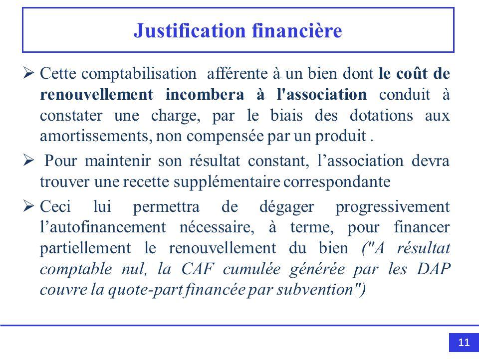 Justification financière