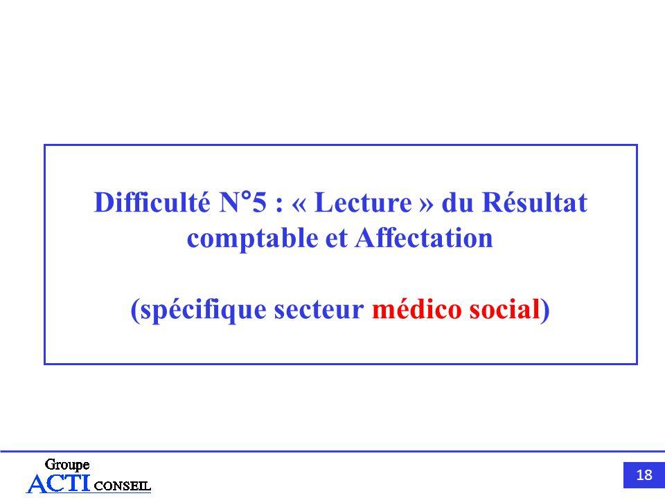 Difficulté N°5 : « Lecture » du Résultat comptable et Affectation (spécifique secteur médico social)