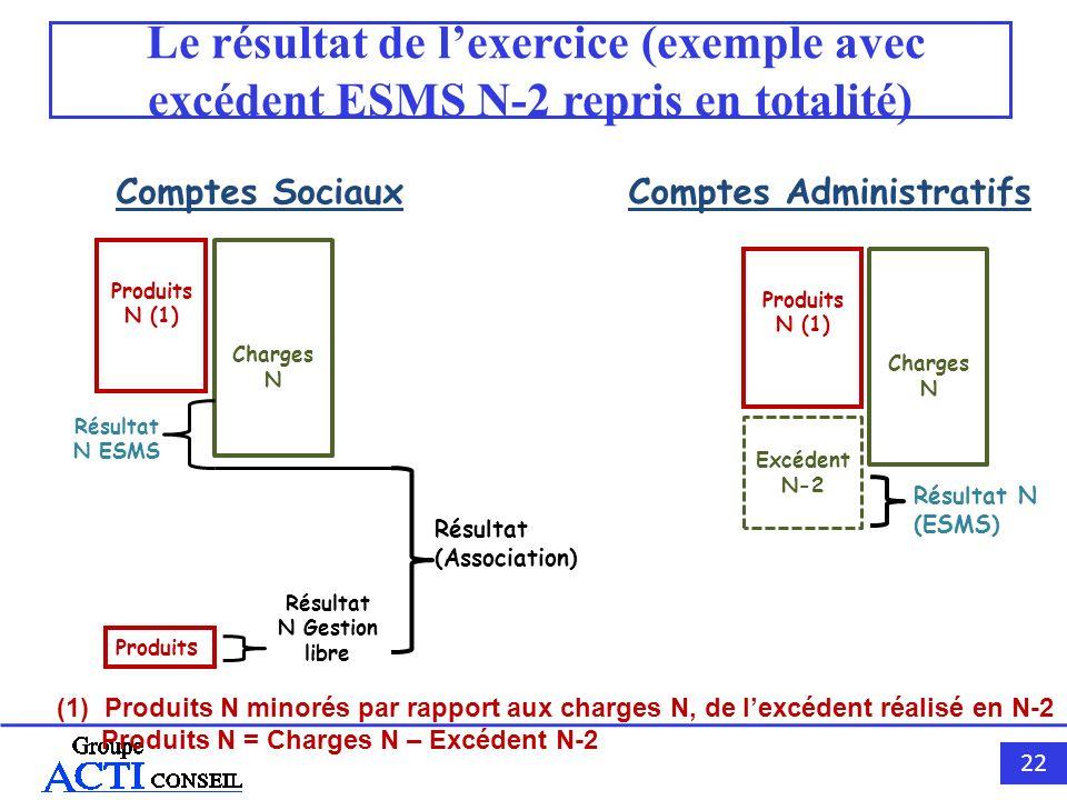Le résultat de l'exercice (exemple avec excédent ESMS N-2 repris en totalité)