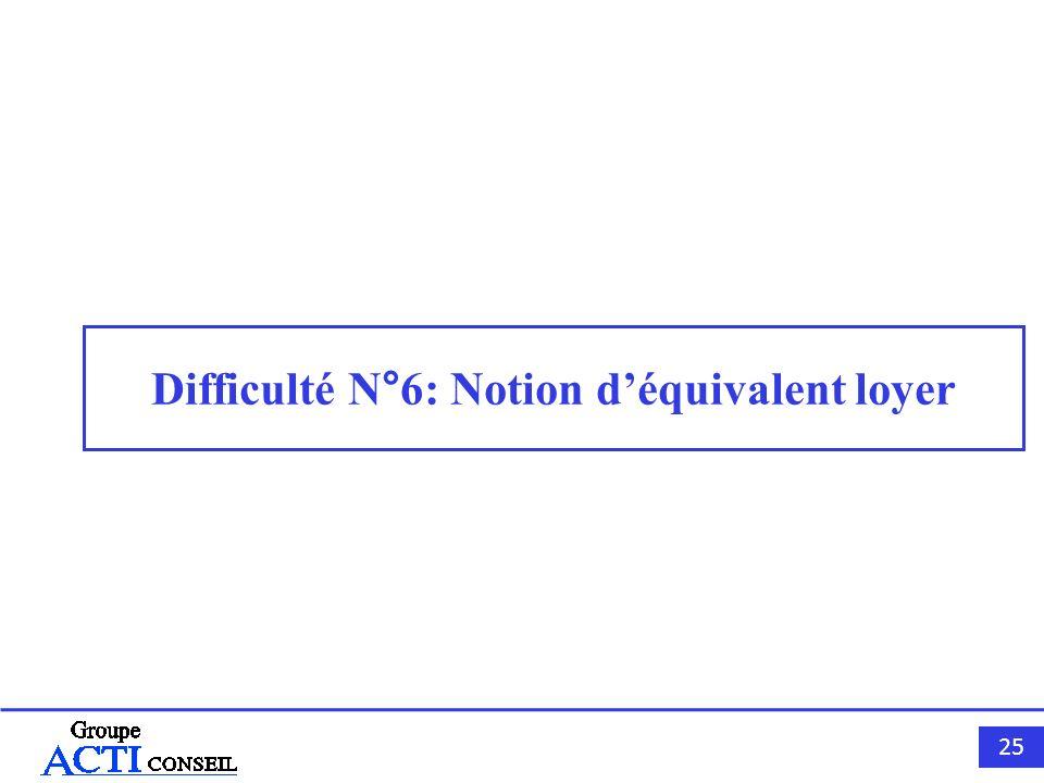 Difficulté N°6: Notion d'équivalent loyer
