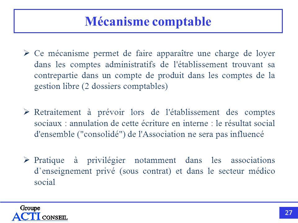 Mécanisme comptable