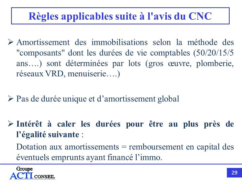 Règles applicables suite à l avis du CNC