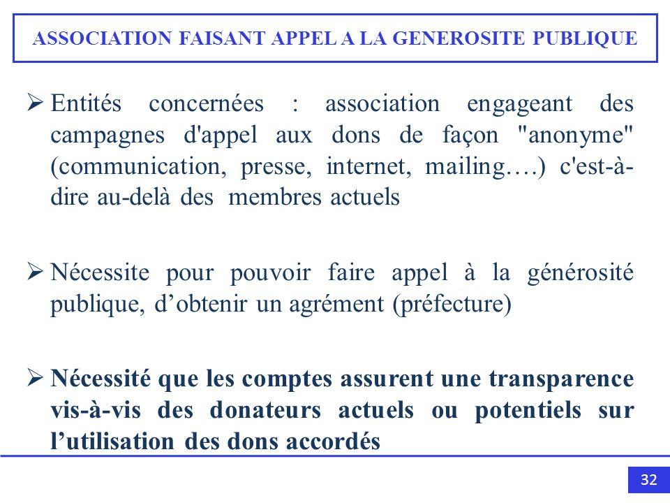 ASSOCIATION FAISANT APPEL A LA GENEROSITE PUBLIQUE