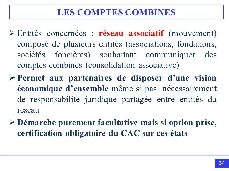 LES COMPTES COMBINES
