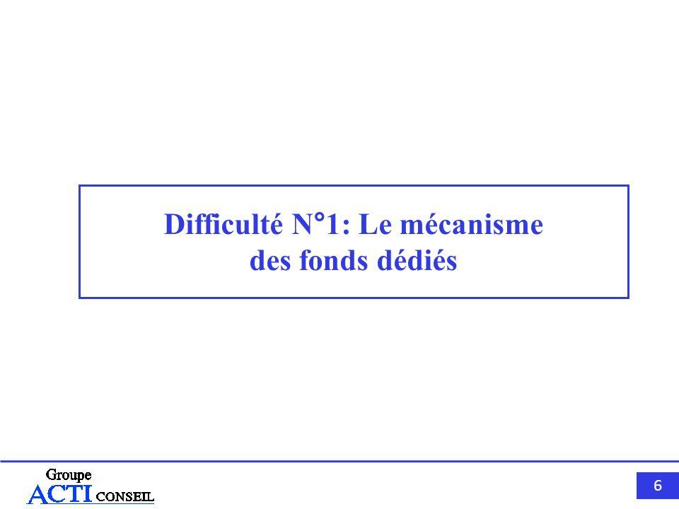 Difficulté N°1: Le mécanisme des fonds dédiés