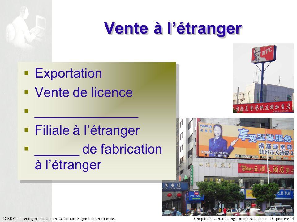 Vente à l'étranger Exportation Vente de licence ______________