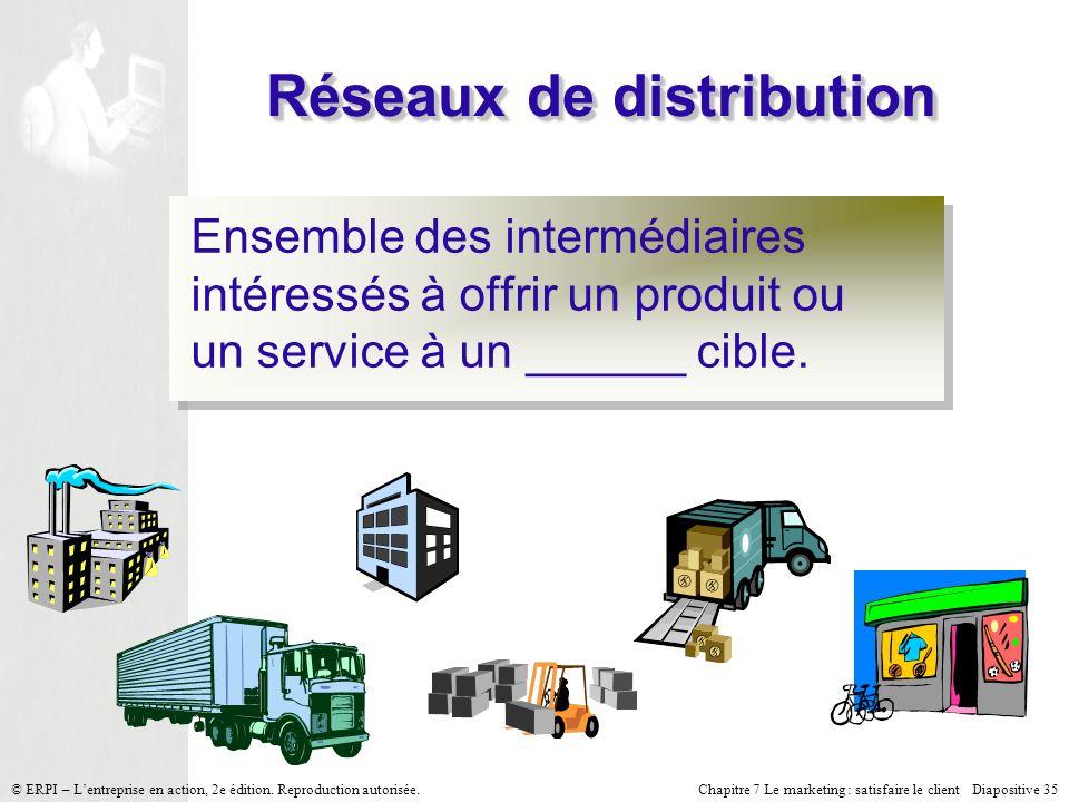 Réseaux de distribution