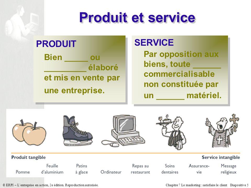 Produit et service PRODUIT Bien _____ ou _________ élaboré et mis en vente par une entreprise. SERVICE.