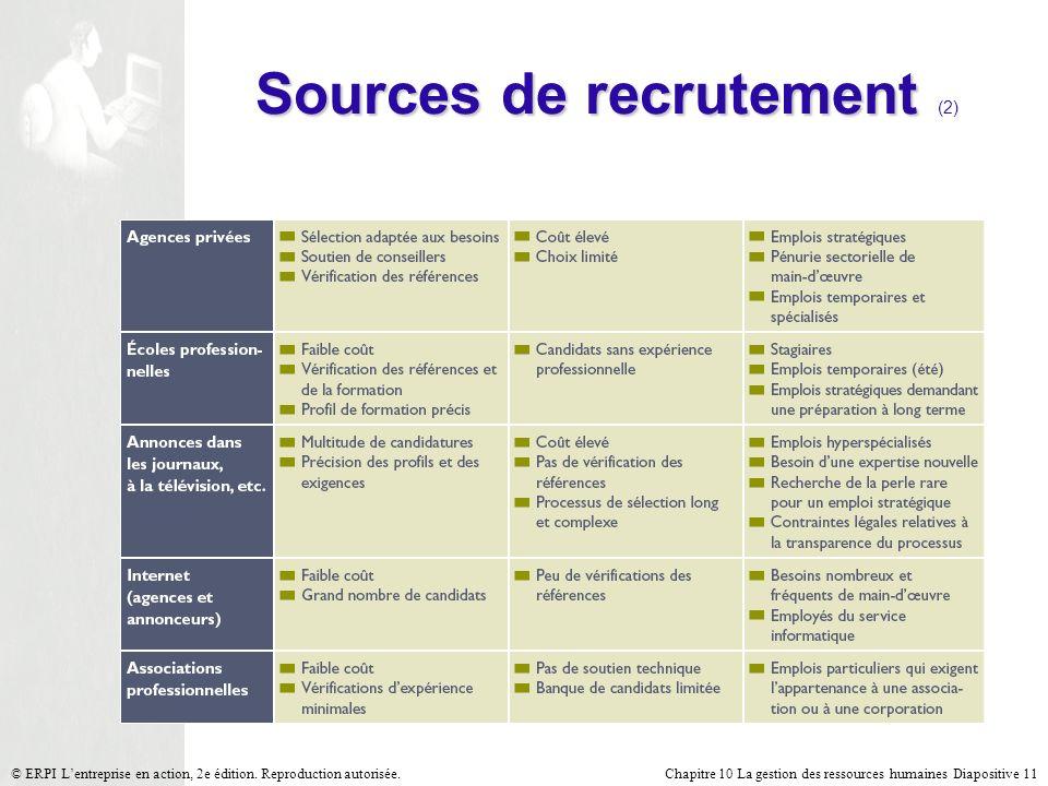 Sources de recrutement (2)