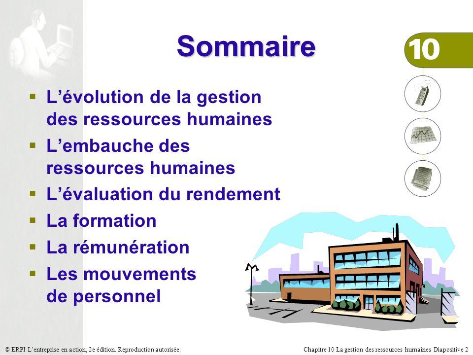 Sommaire L'évolution de la gestion des ressources humaines