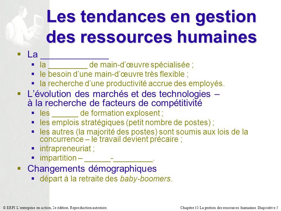 Les tendances en gestion des ressources humaines
