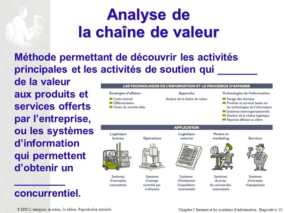 Analyse de la chaîne de valeur