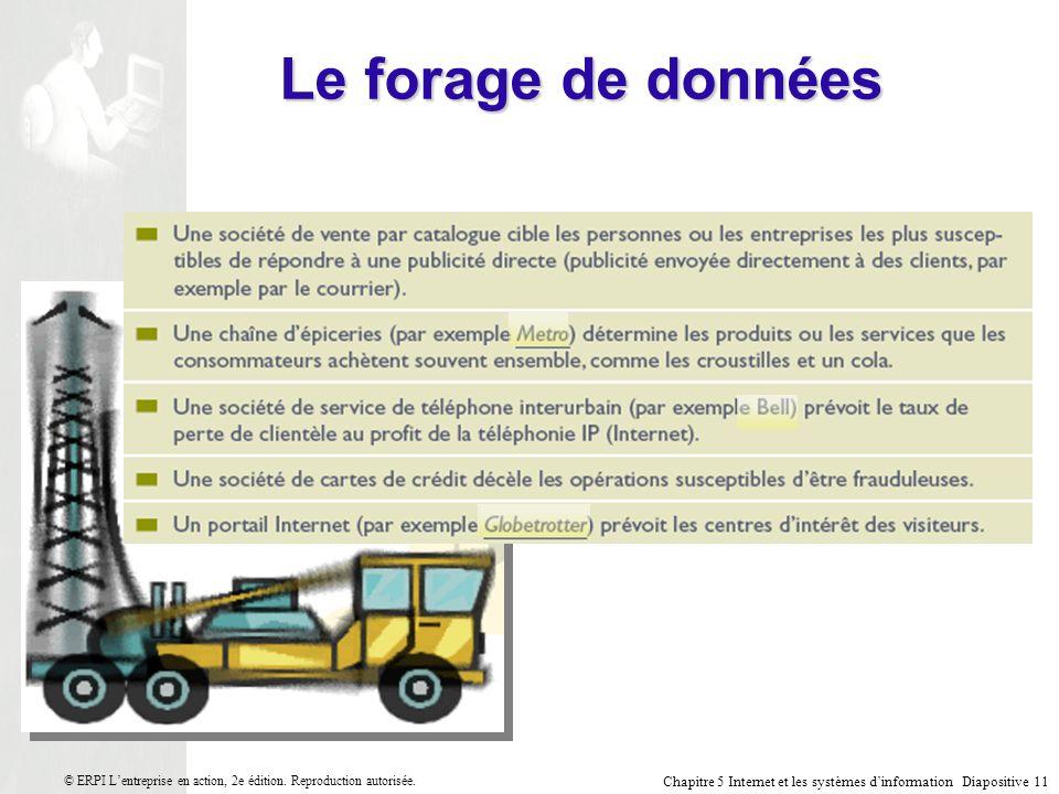 Le forage de données © ERPI L'entreprise en action, 2e édition. Reproduction autorisée.
