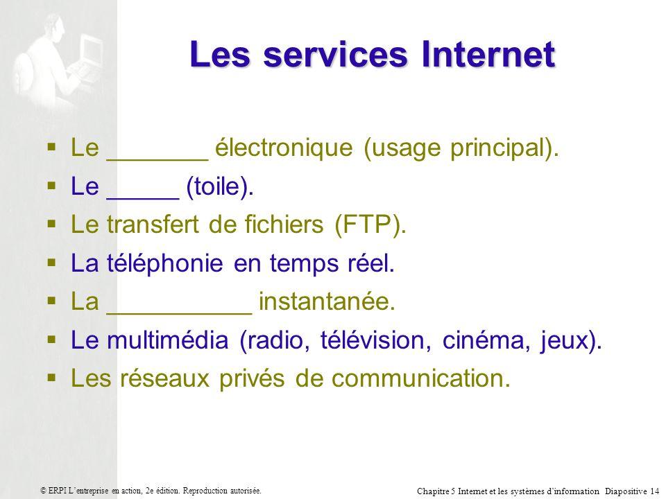Les services Internet Le _______ électronique (usage principal).