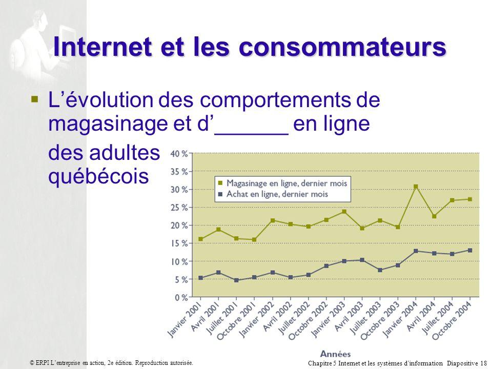 Internet et les consommateurs