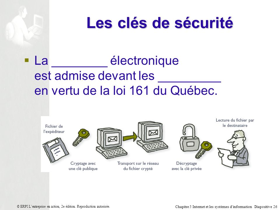 Les clés de sécurité La ________ électronique est admise devant les _________ en vertu de la loi 161 du Québec.