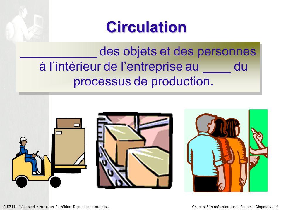 Circulation ___________ des objets et des personnes à l'intérieur de l'entreprise au ____ du processus de production.