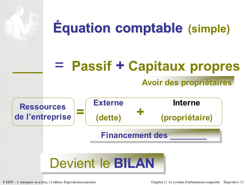 Équation comptable (simple)