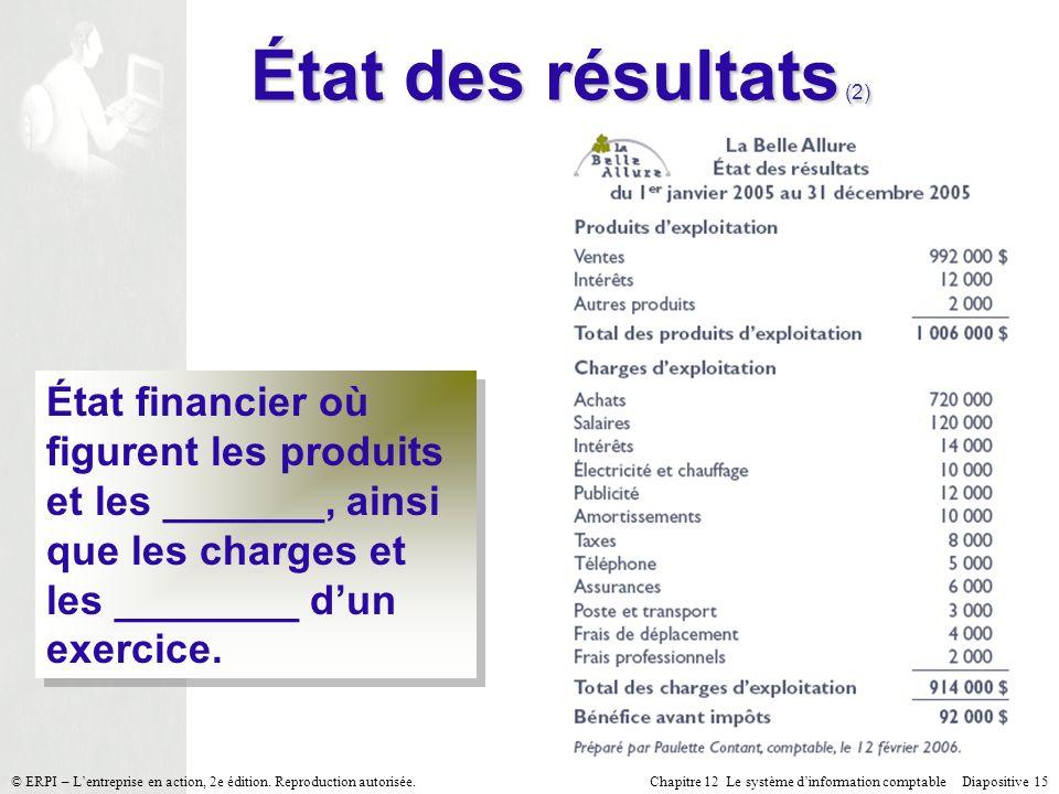 État des résultats (2) État financier où figurent les produits et les _______, ainsi que les charges et les ________ d'un exercice.