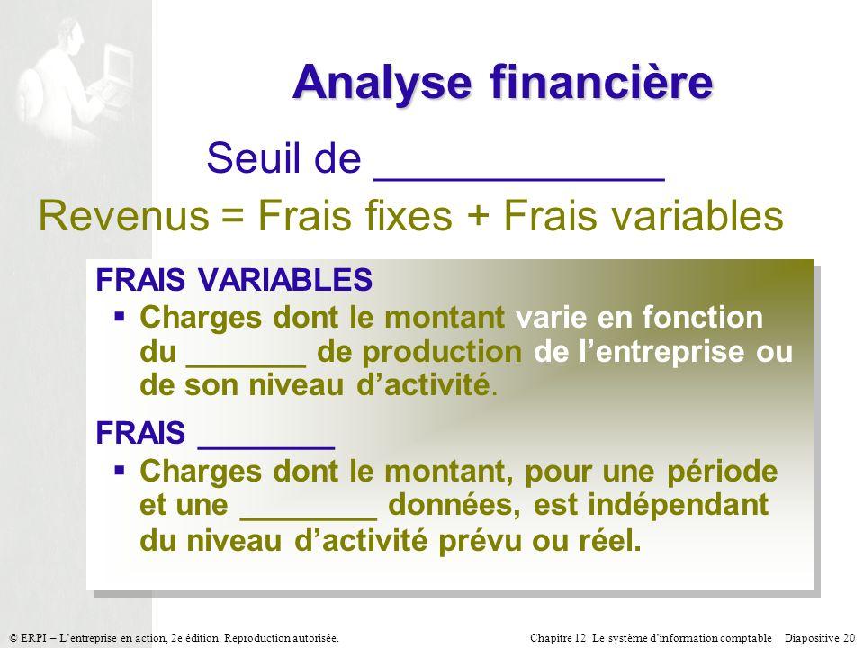 Analyse financière Seuil de ____________