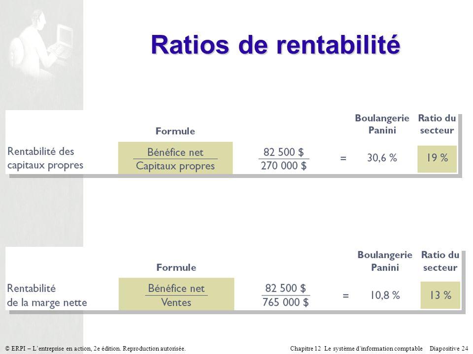 Ratios de rentabilité © ERPI – L'entreprise en action, 2e édition. Reproduction autorisée.