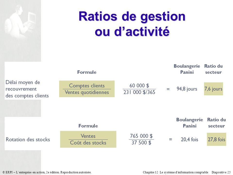 Ratios de gestion ou d'activité