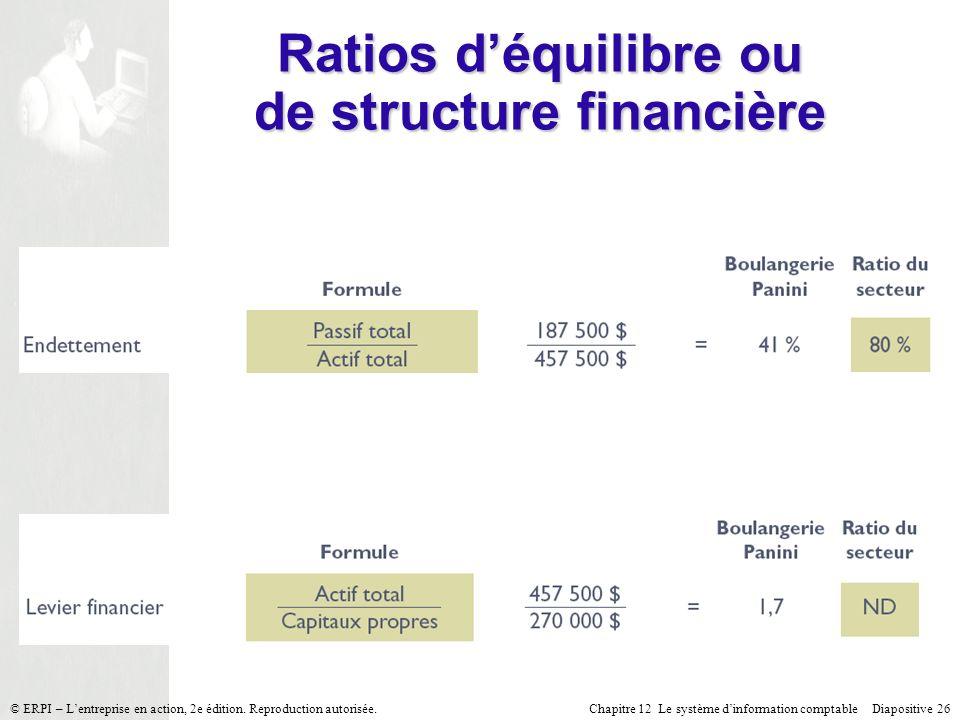 Ratios d'équilibre ou de structure financière