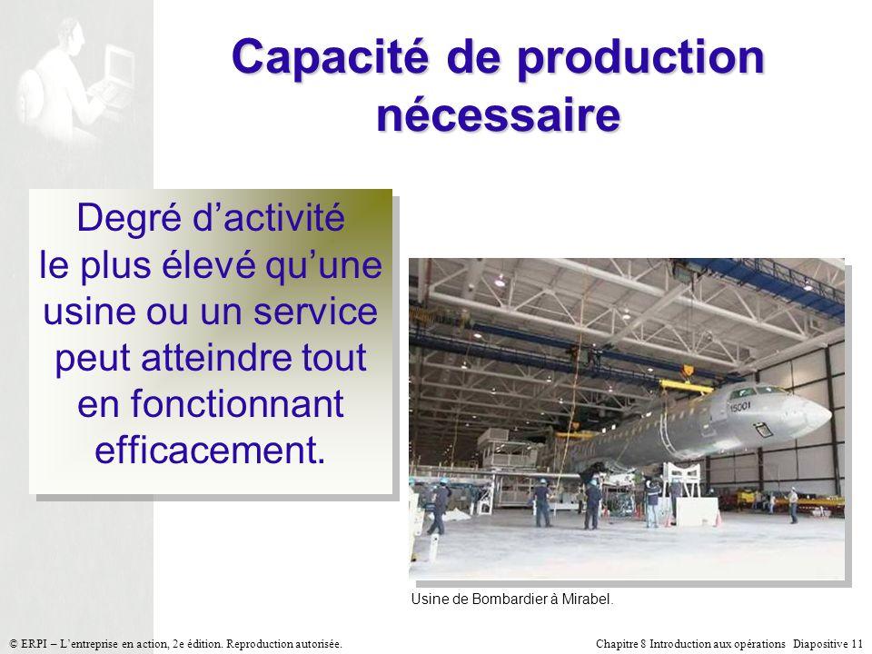 Capacité de production nécessaire