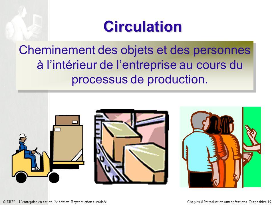 Circulation Cheminement des objets et des personnes à l'intérieur de l'entreprise au cours du processus de production.