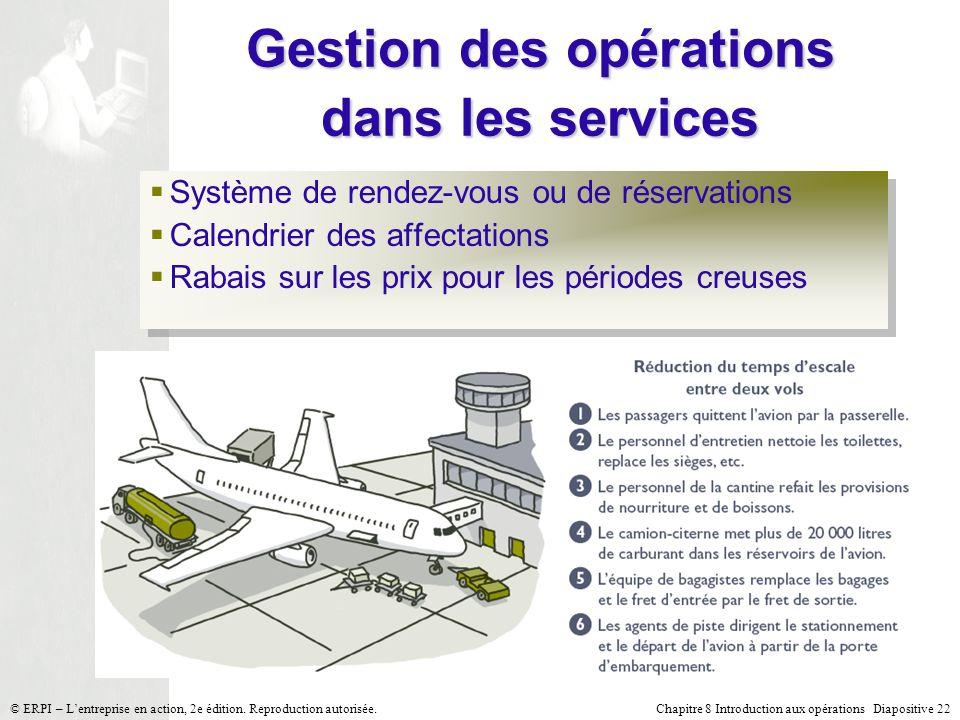 Gestion des opérations dans les services