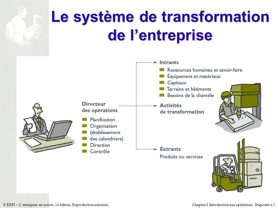Le système de transformation de l'entreprise