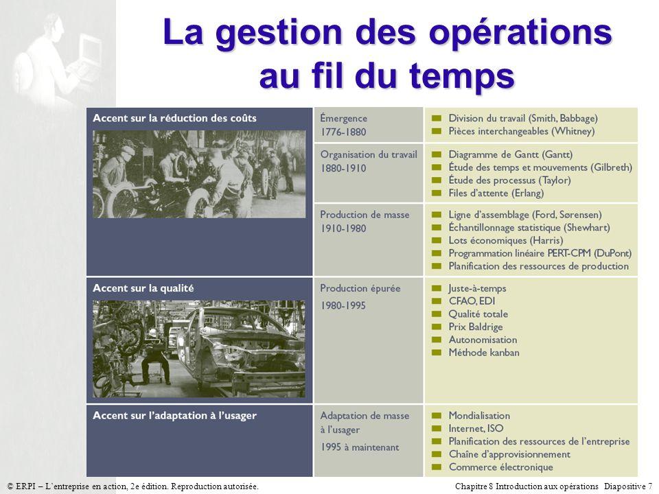 La gestion des opérations au fil du temps
